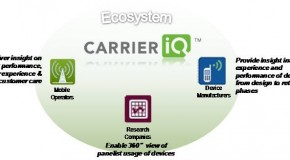 Controversy Over Carrier IQ Leading Sprint to Disable the Service