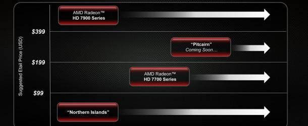 AMD's new Radeon HD 7750 and 7770: Benchmark Roundup