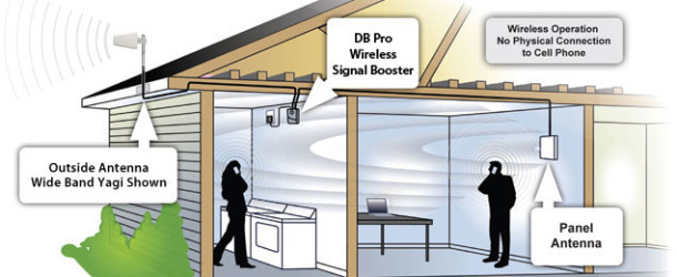 Wilson Electronics DB Pro Wireless Signal Booster